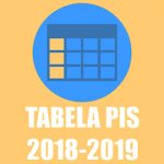 'Calendário do PIS 2018 2019
